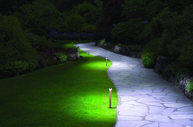 Illuminazione giardino domotica